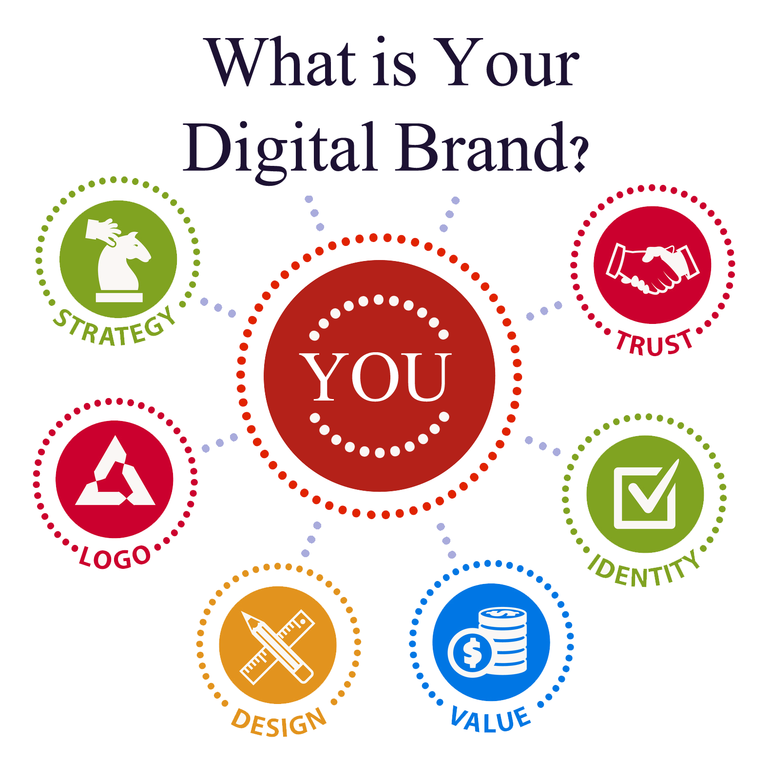 Making Your Brand Stand Out in a Tough Market